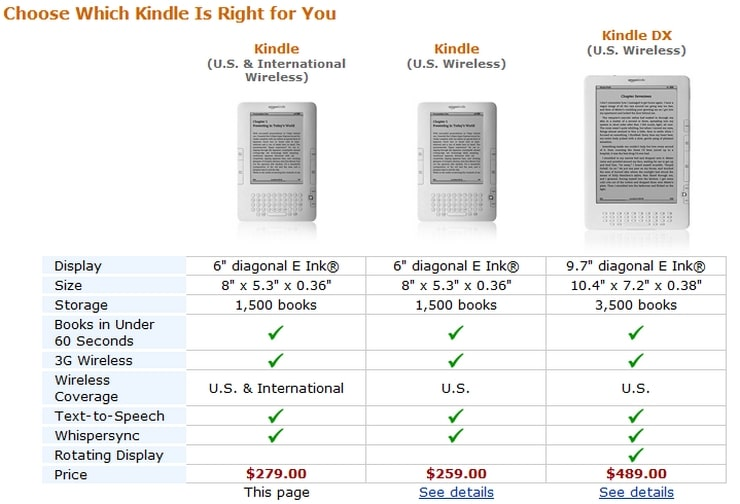 les differents kindle store
