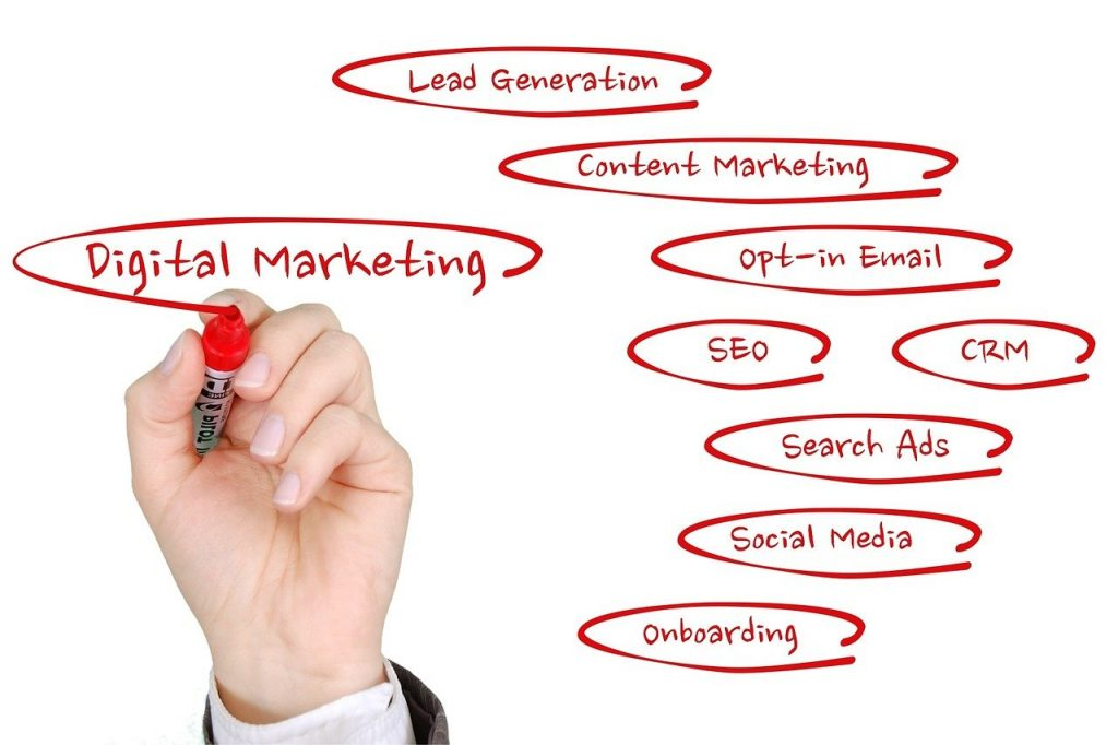 mission dmd direction marketing